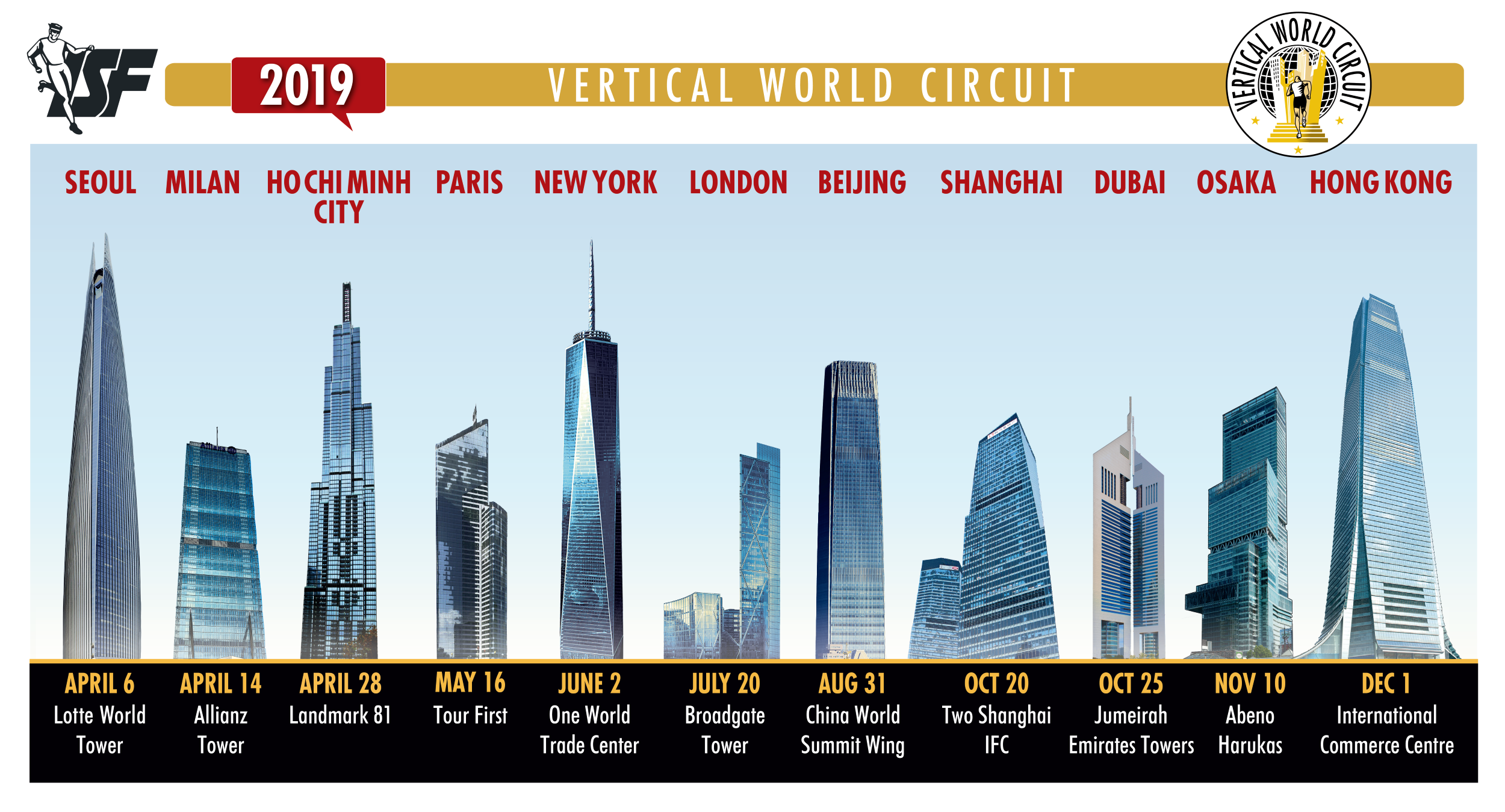 2019VWC(バーティカルワールドサーキット)は世界11の主要都市で開催される。都市の最高峰に駆け登る都市型スカイランニング。